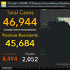Florida Ousts Top COVID-19 Data Scientist
