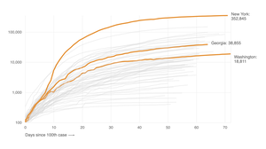Tracking The Pandemic: How Quickly Is The Coronavirus Spreading State By State?